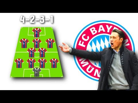 Niko KOVAC – Welcome to Bayern Munich ( Transfers and Formation )