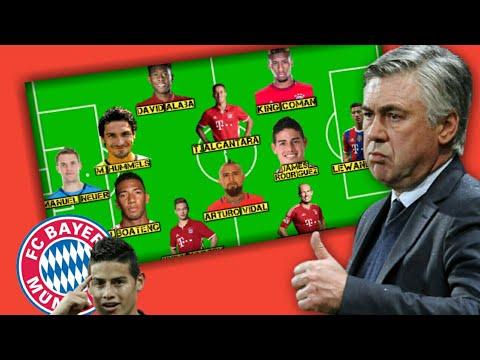 Bayern Munich Best Lineup Next Season 2017-18 | AfterJames Transfer |