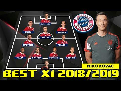 BAYERN MUNCHEN POTENTIAL LINEUP 2018/2019