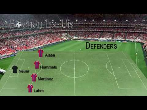 Bayern Munich 6-0 Werder Bremen Bundesliga 2016/2017 – Bayern Starting Lineup