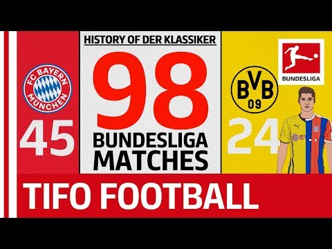 Borussia Dortmund vs FC Bayern München – A Brief History Of Der Klassiker – Powered By Tifo Football