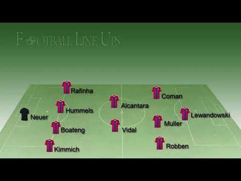 Bayern München 4-0 Mainz Bundesliga 2017/2018 – Bayern Lineup