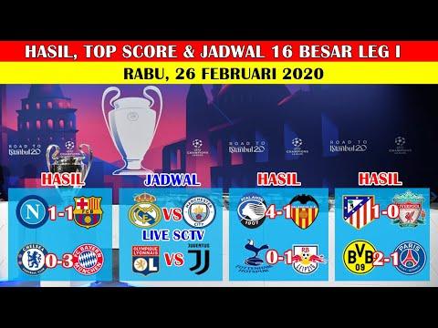 Hasil Liga Champions Tadi Malam 16 Besar Leg 1 ~ Napoli VS Barcelona, Chelsea VS Bayern Munchen