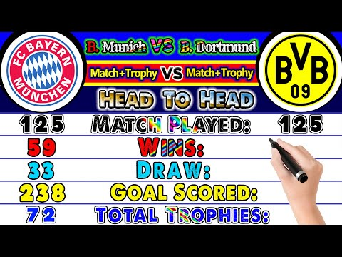Bayern Munich Vs Borussia Dortmund Head to Head All Match, Wins, Goals, Trophies Rivalry Compared.